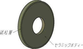 EDC-High Mesh-Wheel
