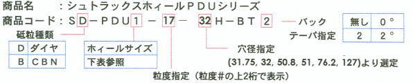 STRAXーPDUホイールの商品指定