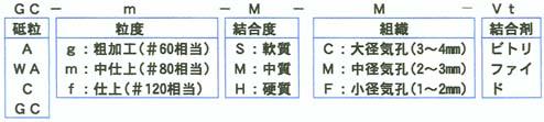 UHP砥石仕様の表示法