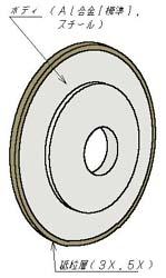UTEレジンダイヤモンド・CBN標準ホイール