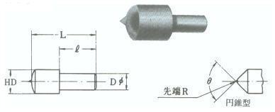 単石ドレッサーランジス型(ヘッデッド)