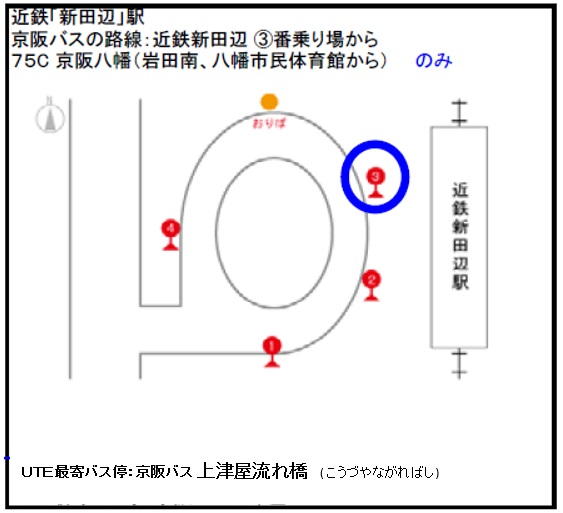 京阪バス 新田辺