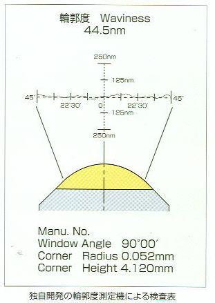 独自開発の輪郭度測定機による検査表