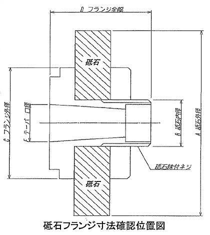 砥石フランジ寸法確認位置図