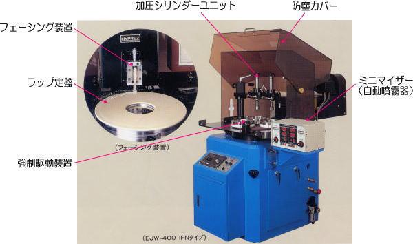 据置型超精密自動ラッピングマシーン<フェーシング装置搭載>