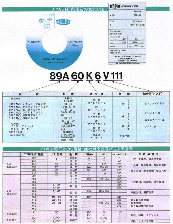チロリット研削砥石の表示方法及びチロリット砥石とJIS規格・他社対比表及び主な用途例