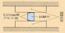 結合相量と圧縮強度との関係