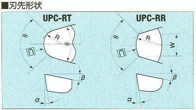 UPC-R