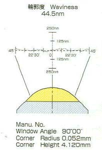図4.ダイヤモンドバイト先端R精度